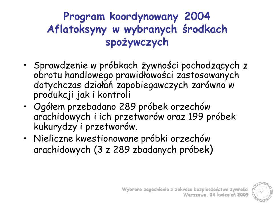 Program koordynowany 2004 Aflatoksyny w wybranych środkach spożywczych