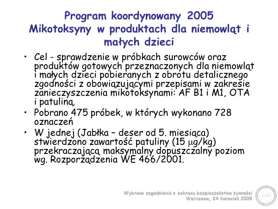 Program koordynowany 2005 Mikotoksyny w produktach dla niemowląt i małych dzieci