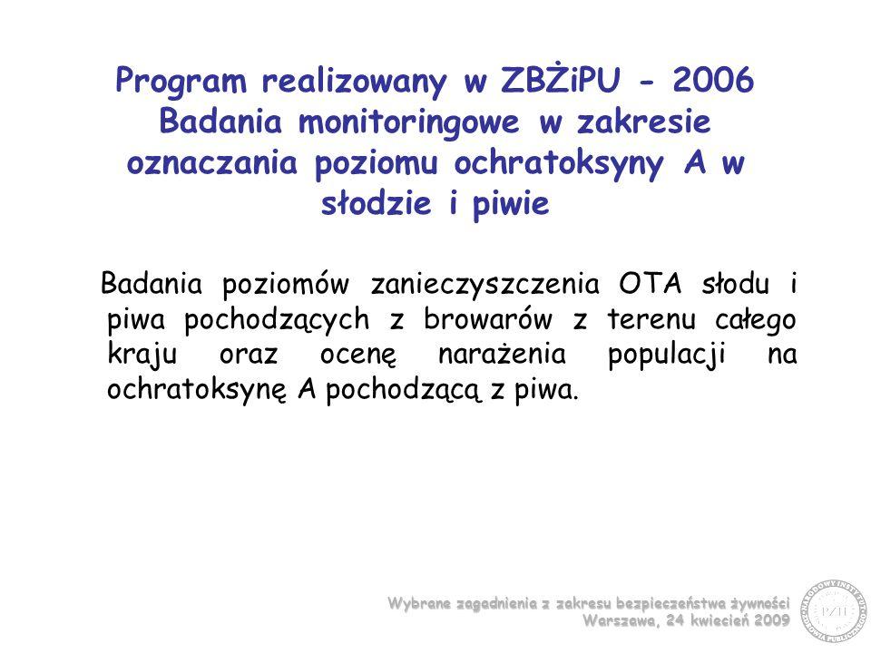 Program realizowany w ZBŻiPU - 2006 Badania monitoringowe w zakresie oznaczania poziomu ochratoksyny A w słodzie i piwie