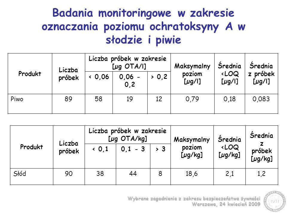 Badania monitoringowe w zakresie oznaczania poziomu ochratoksyny A w słodzie i piwie