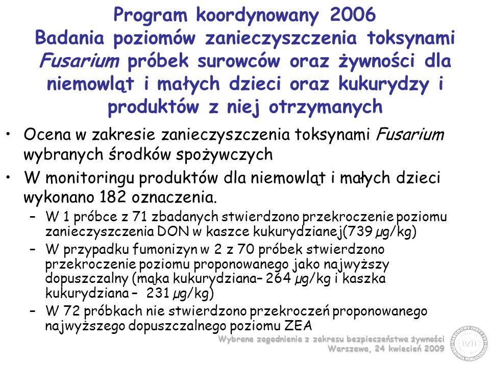 Program koordynowany 2006 Badania poziomów zanieczyszczenia toksynami Fusarium próbek surowców oraz żywności dla niemowląt i małych dzieci oraz kukurydzy i produktów z niej otrzymanych