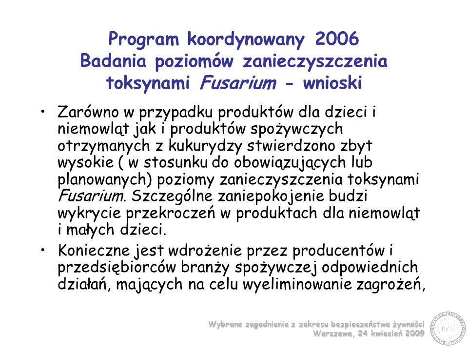 Program koordynowany 2006 Badania poziomów zanieczyszczenia toksynami Fusarium - wnioski