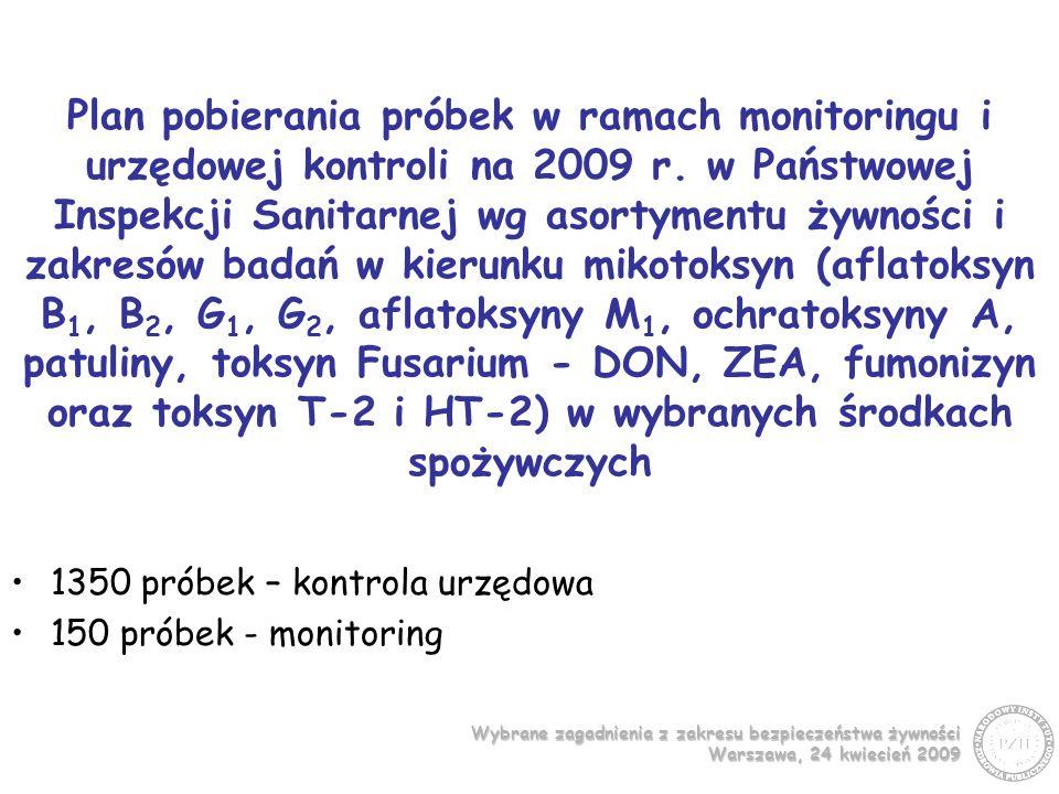 Plan pobierania próbek w ramach monitoringu i urzędowej kontroli na 2009 r. w Państwowej Inspekcji Sanitarnej wg asortymentu żywności i zakresów badań w kierunku mikotoksyn (aflatoksyn B1, B2, G1, G2, aflatoksyny M1, ochratoksyny A, patuliny, toksyn Fusarium - DON, ZEA, fumonizyn oraz toksyn T-2 i HT-2) w wybranych środkach spożywczych