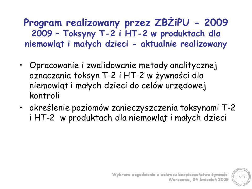Program realizowany przez ZBŻiPU - 2009 2009 – Toksyny T-2 i HT-2 w produktach dla niemowląt i małych dzieci - aktualnie realizowany