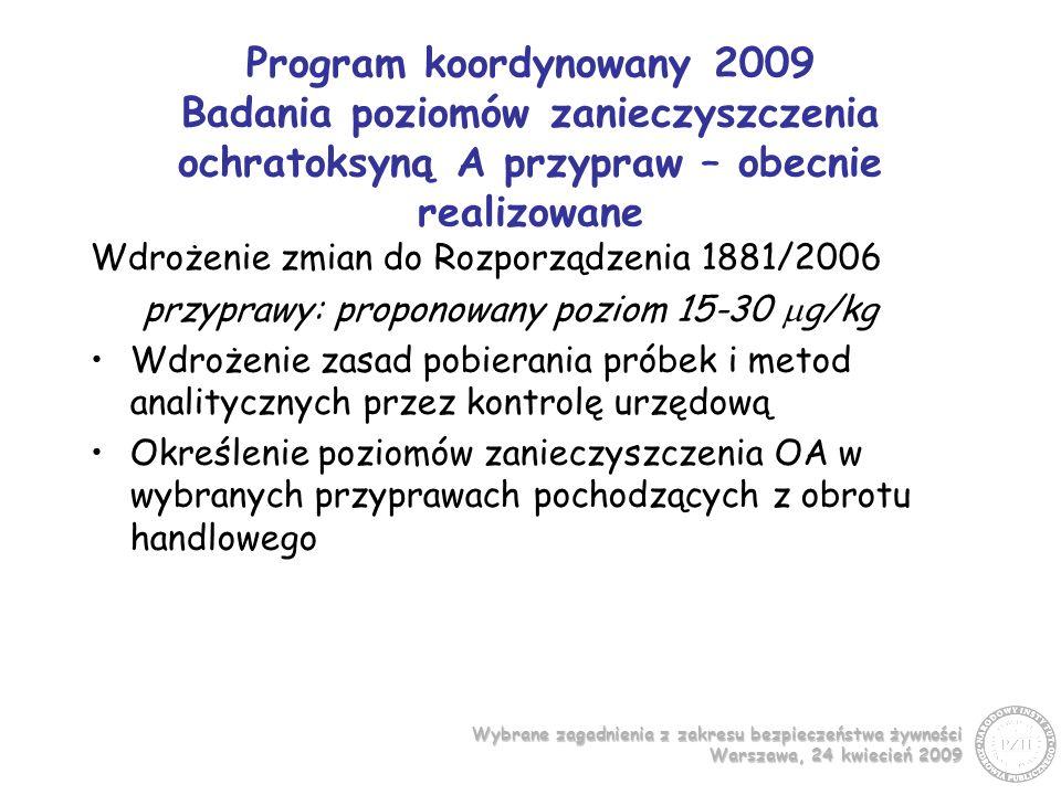 Program koordynowany 2009 Badania poziomów zanieczyszczenia ochratoksyną A przypraw – obecnie realizowane
