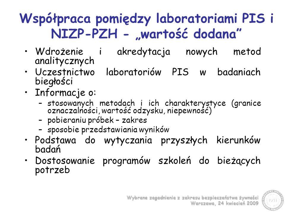 """Współpraca pomiędzy laboratoriami PIS i NIZP-PZH - """"wartość dodana"""