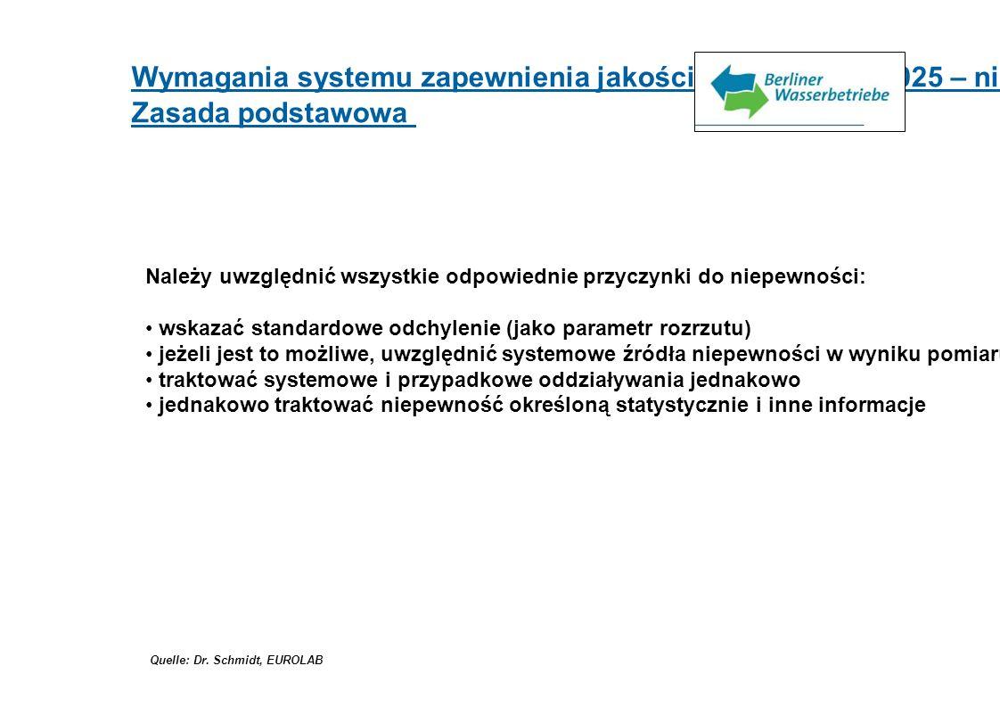 Wymagania systemu zapewnienia jakości DIN EN ISO 17025 – niepewność próbobrania