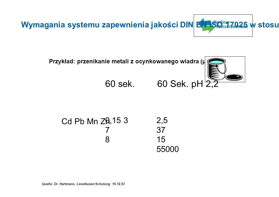 Wymagania systemu zapewnienia jakości DIN EN ISO 17025 w stosunku do próbobrania