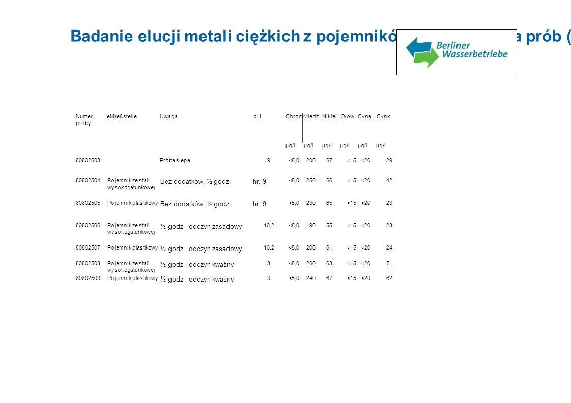 Badanie elucji metali ciężkich z pojemników do pobierania prób (ze stali wysokogatunkowej i plastiku)