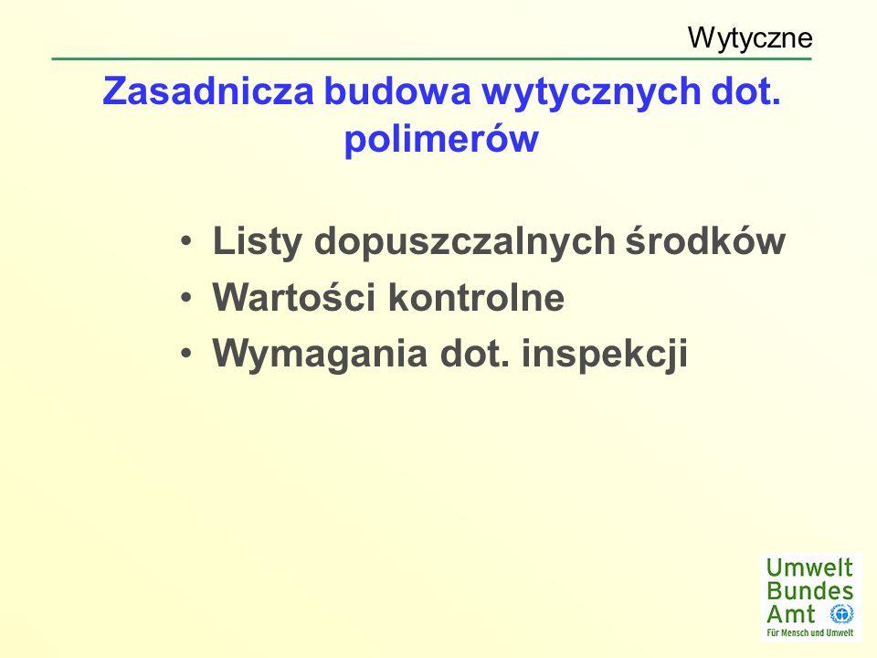 Zasadnicza budowa wytycznych dot. polimerów
