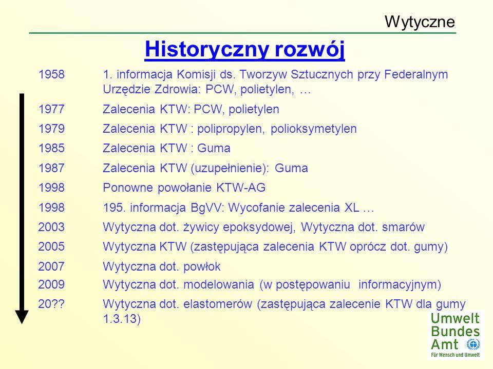 Historyczny rozwój Wytyczne 1958