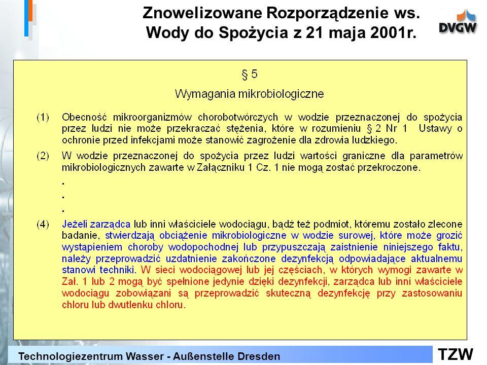 Znowelizowane Rozporządzenie ws. Wody do Spożycia z 21 maja 2001r.