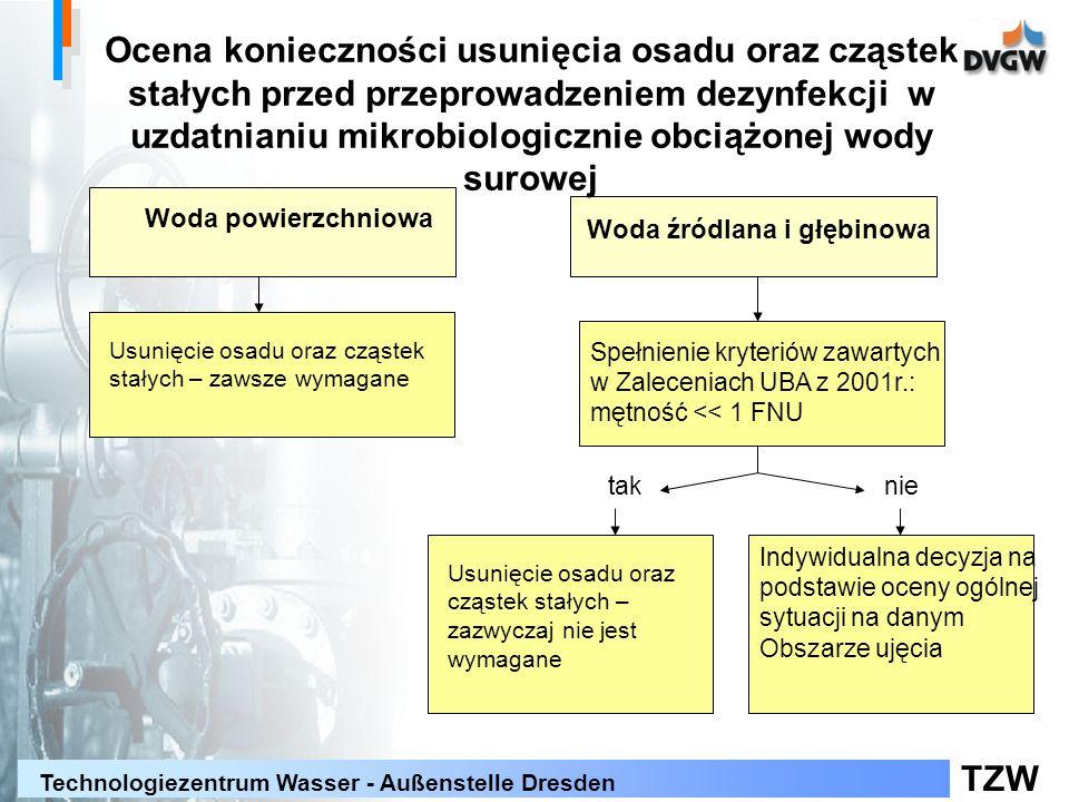 Ocena konieczności usunięcia osadu oraz cząstek stałych przed przeprowadzeniem dezynfekcji w uzdatnianiu mikrobiologicznie obciążonej wody surowej