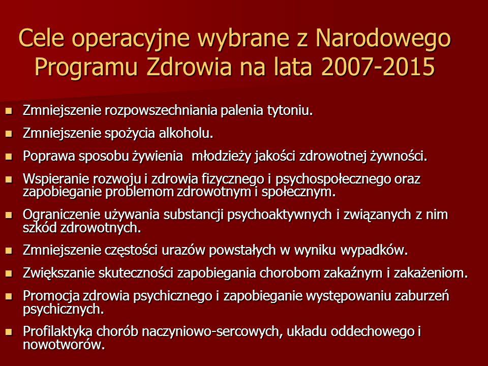 Cele operacyjne wybrane z Narodowego Programu Zdrowia na lata 2007-2015