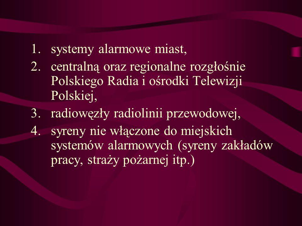 systemy alarmowe miast,