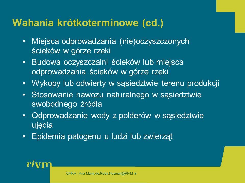 Wahania krótkoterminowe (cd.)