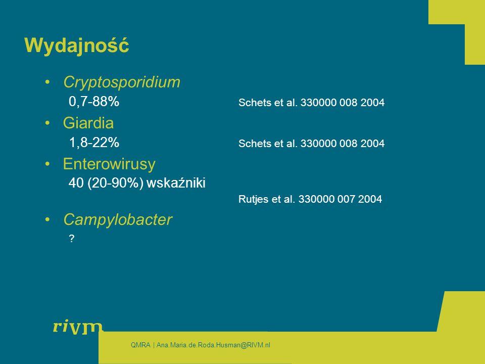 Wydajność Cryptosporidium Giardia Enterowirusy Campylobacter