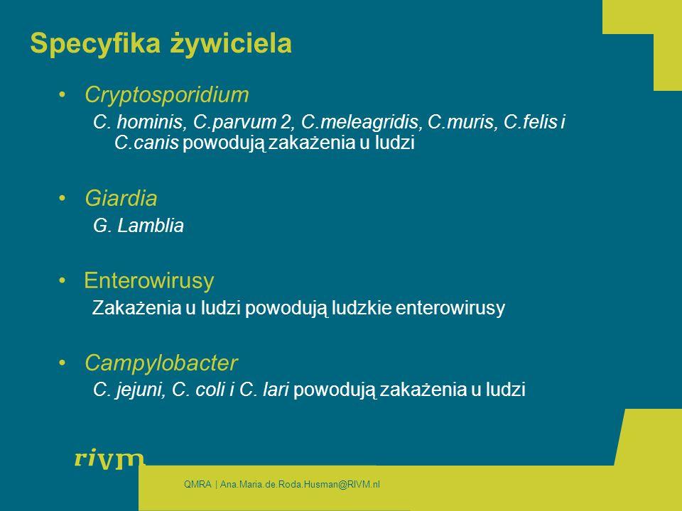 Specyfika żywiciela Cryptosporidium Giardia Enterowirusy Campylobacter