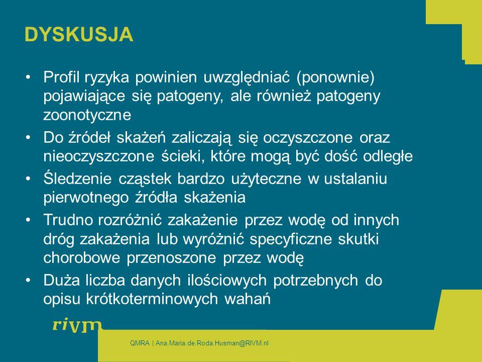 DYSKUSJA Profil ryzyka powinien uwzględniać (ponownie) pojawiające się patogeny, ale również patogeny zoonotyczne.