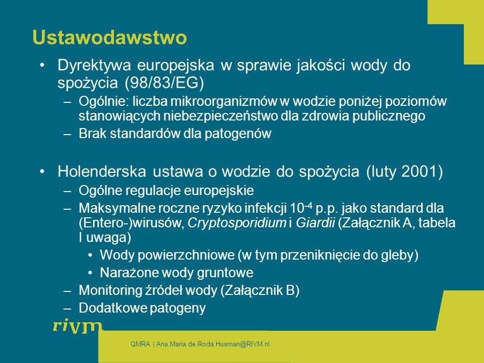 Ustawodawstwo Dyrektywa europejska w sprawie jakości wody do spożycia (98/83/EG)