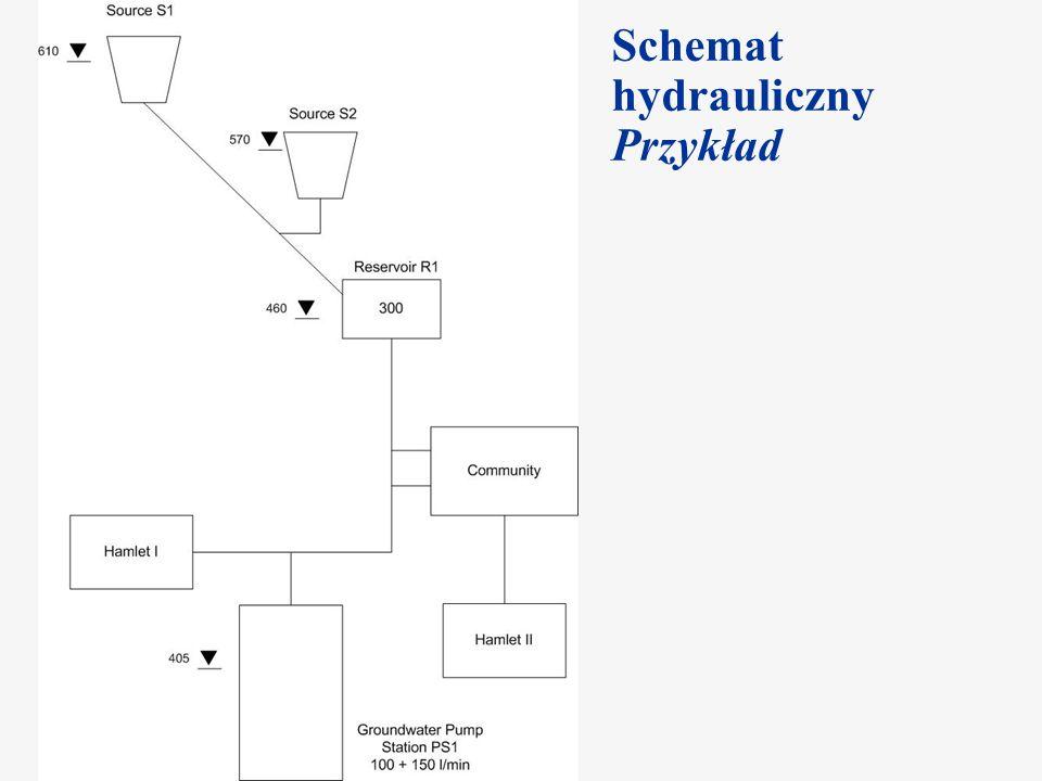 Schemat hydrauliczny Przykład