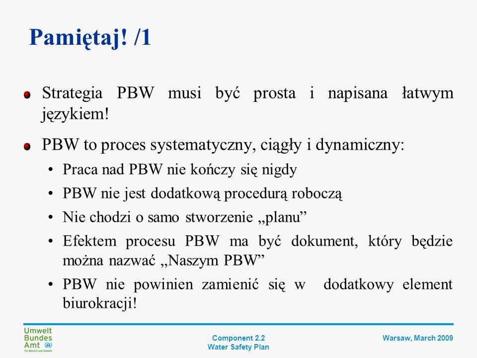 Pamiętaj! /1 Strategia PBW musi być prosta i napisana łatwym językiem!
