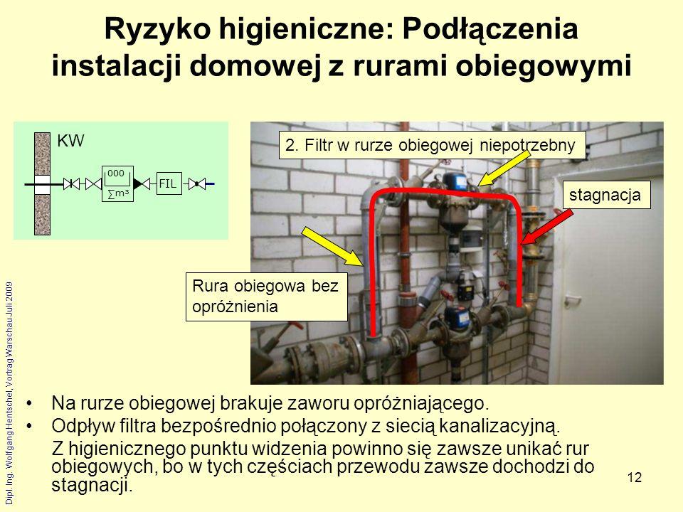 Ryzyko higieniczne: Podłączenia instalacji domowej z rurami obiegowymi