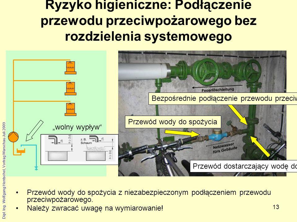 Ryzyko higieniczne: Podłączenie przewodu przeciwpożarowego bez rozdzielenia systemowego
