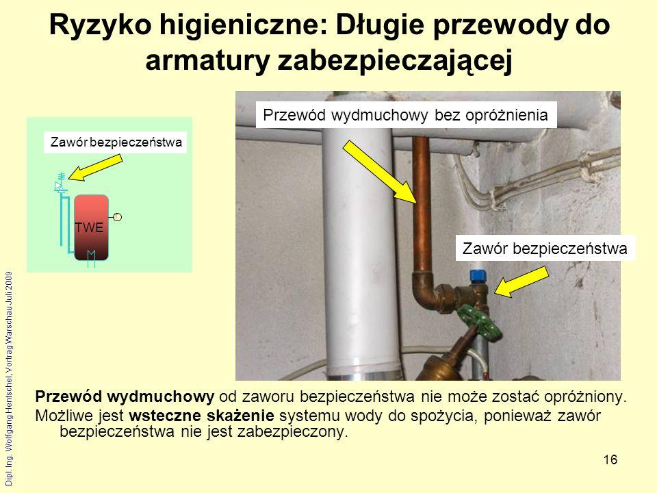 Ryzyko higieniczne: Długie przewody do armatury zabezpieczającej