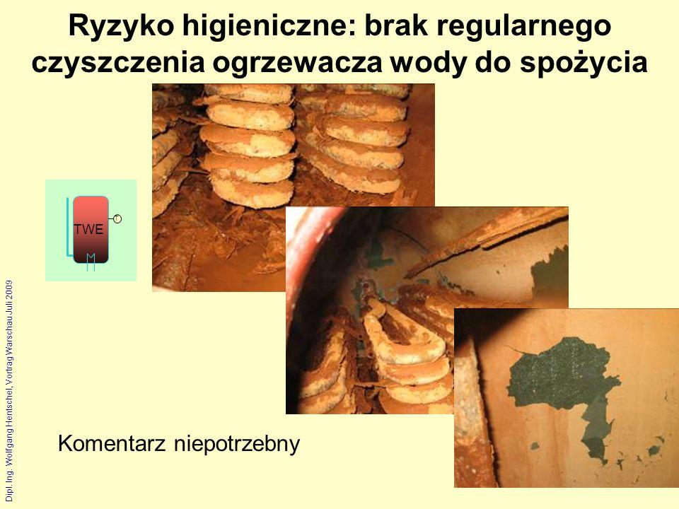 Ryzyko higieniczne: brak regularnego czyszczenia ogrzewacza wody do spożycia