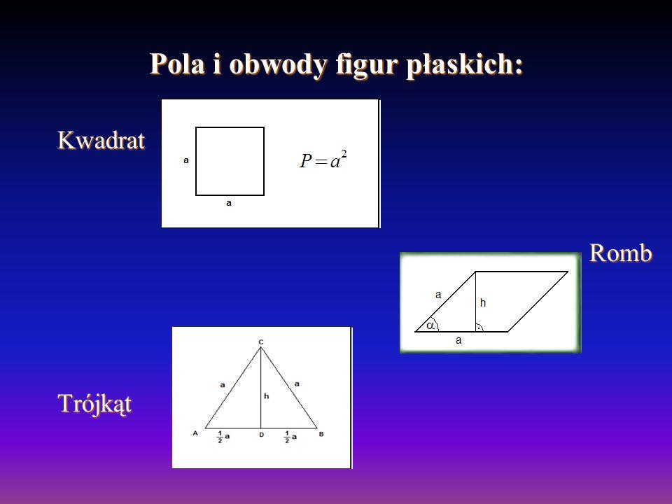 Pola i obwody figur płaskich: