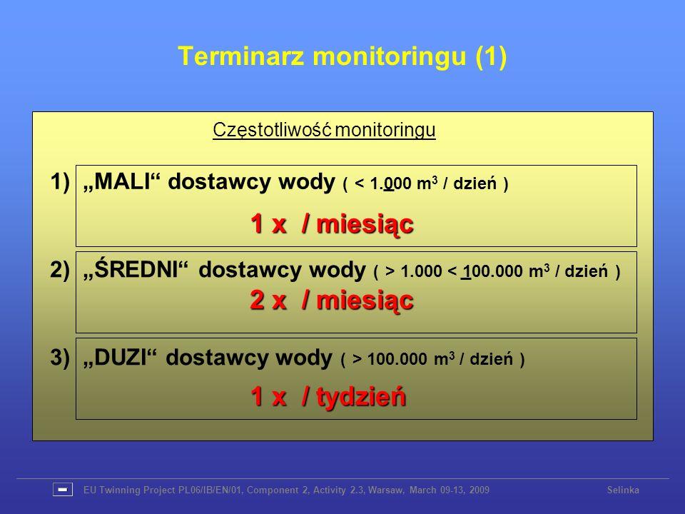 Terminarz monitoringu (1)
