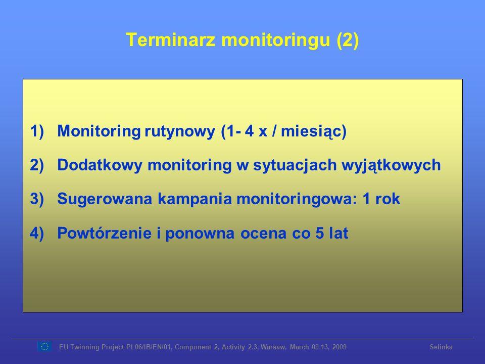 Terminarz monitoringu (2)
