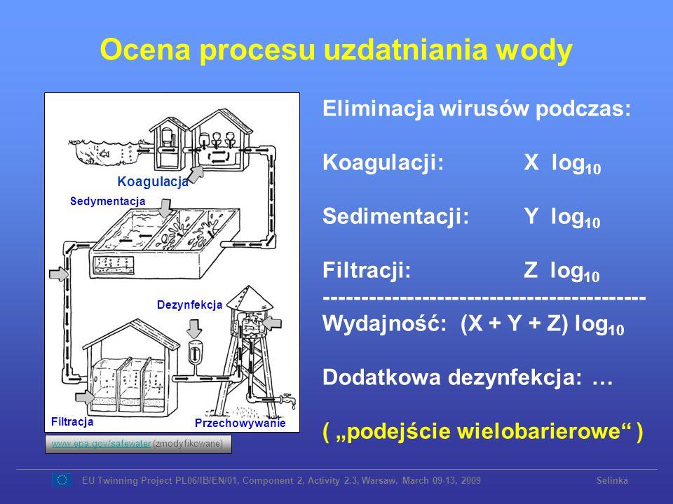 Ocena procesu uzdatniania wody