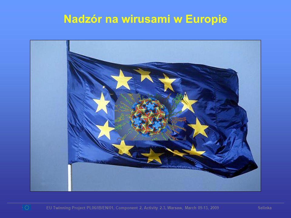 Nadzór na wirusami w Europie