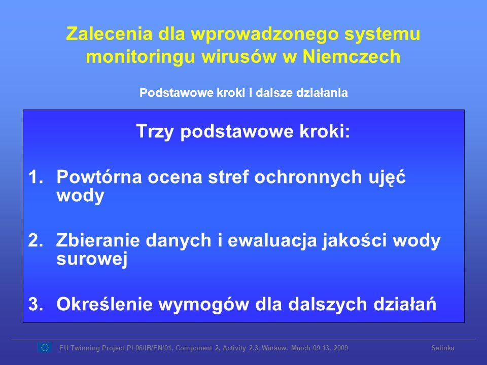 Zalecenia dla wprowadzonego systemu monitoringu wirusów w Niemczech
