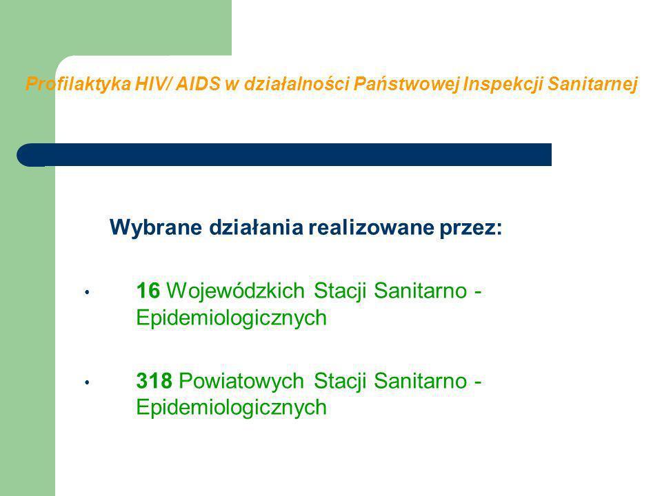 Profilaktyka HIV/ AIDS w działalności Państwowej Inspekcji Sanitarnej