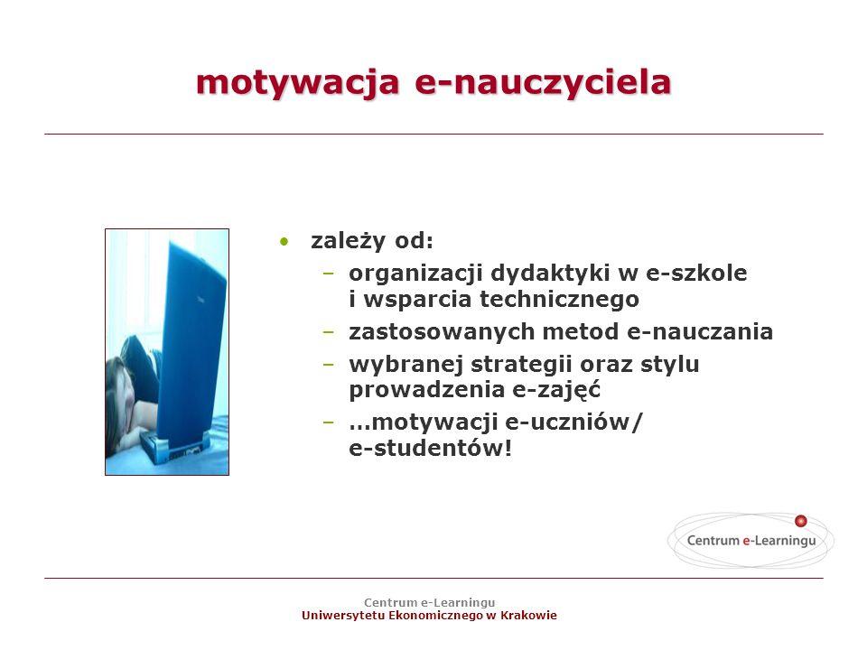 motywacja e-nauczyciela