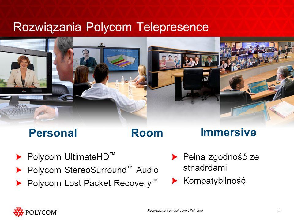 Rozwiązania Polycom Telepresence