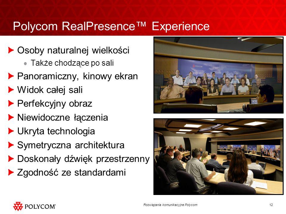 Polycom RealPresence™ Experience
