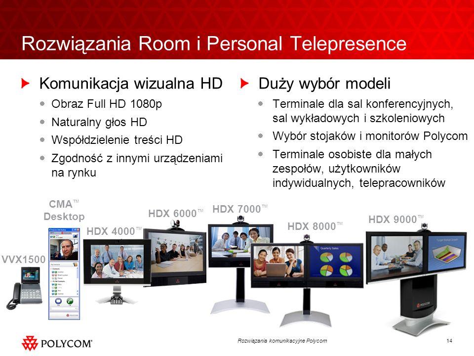 Rozwiązania Room i Personal Telepresence