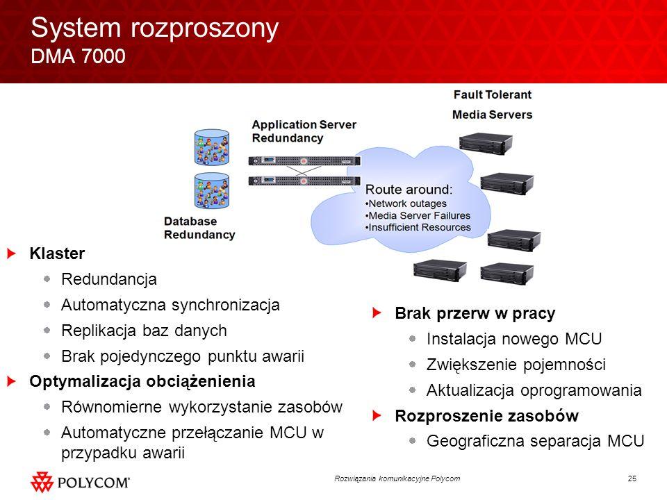System rozproszony DMA 7000