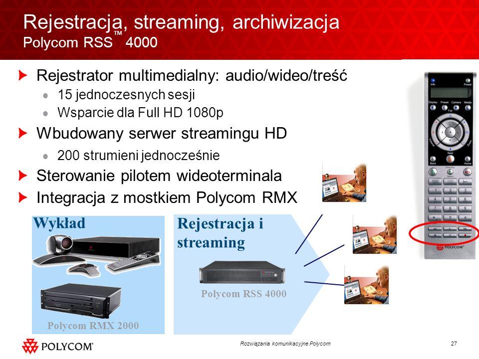 Rejestracja, streaming, archiwizacja Polycom RSS™ 4000