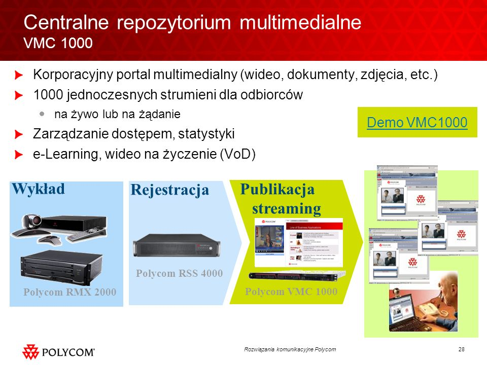 Centralne repozytorium multimedialne