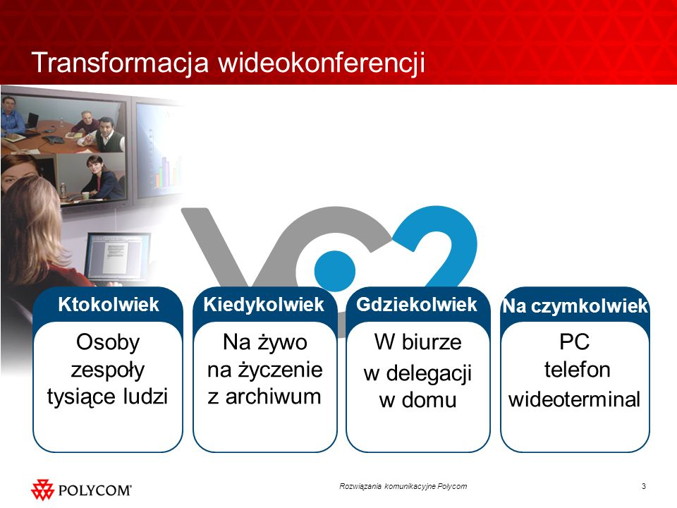 Transformacja wideokonferencji
