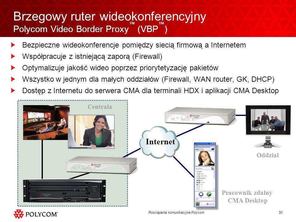 Brzegowy ruter wideokonferencyjny Polycom Video Border Proxy™ (VBP™)