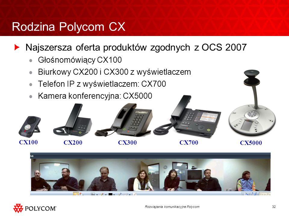 Rodzina Polycom CX Najszersza oferta produktów zgodnych z OCS 2007