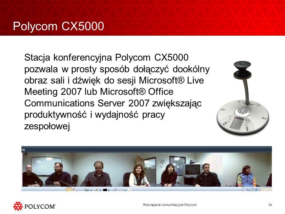 Polycom CX5000