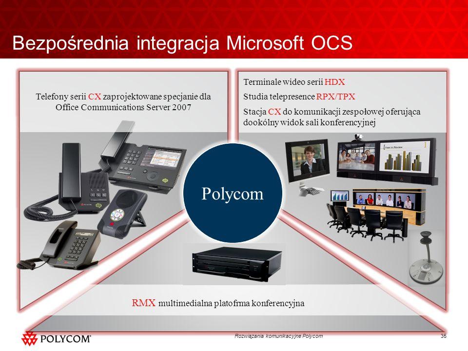 Bezpośrednia integracja Microsoft OCS