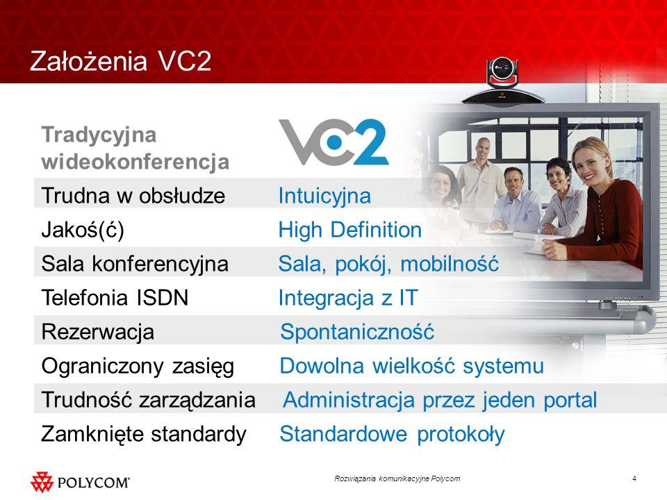 Założenia VC2 Tradycyjna wideokonferencja Trudna w obsłudze Intuicyjna